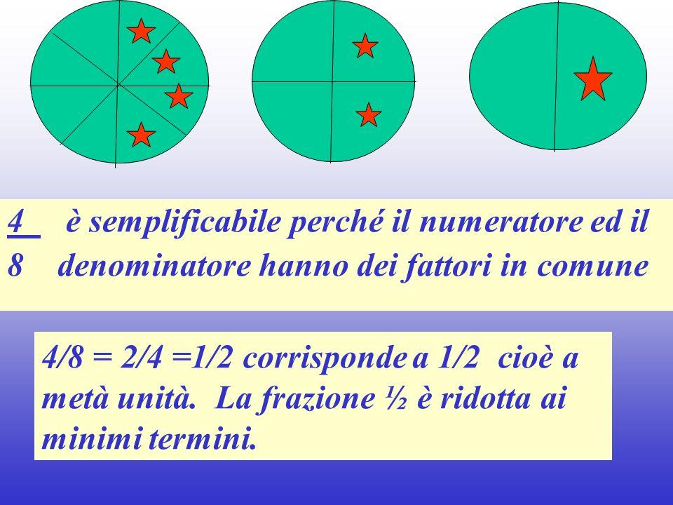 4 è semplificabile perché il numeratore ed il