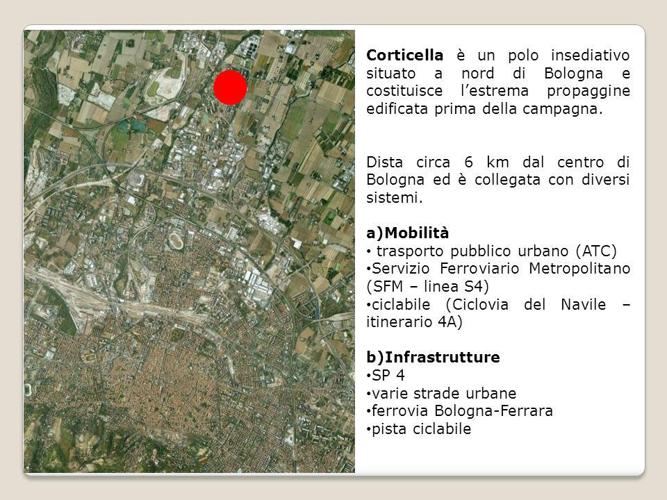 Corticella è un polo insediativo situato a nord di Bologna e costituisce l'estrema propaggine edificata prima della campagna.