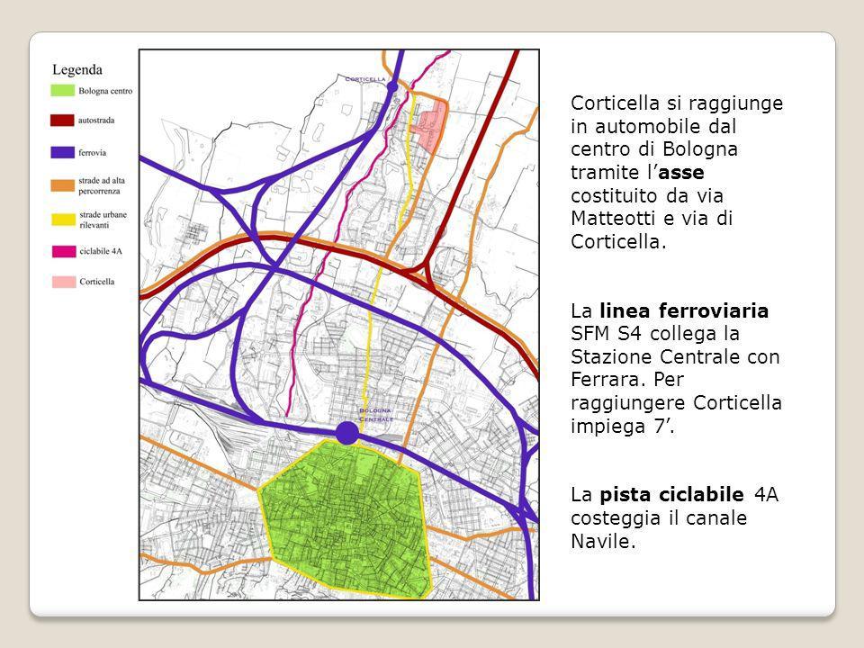 Corticella si raggiunge in automobile dal centro di Bologna tramite l'asse costituito da via Matteotti e via di Corticella.