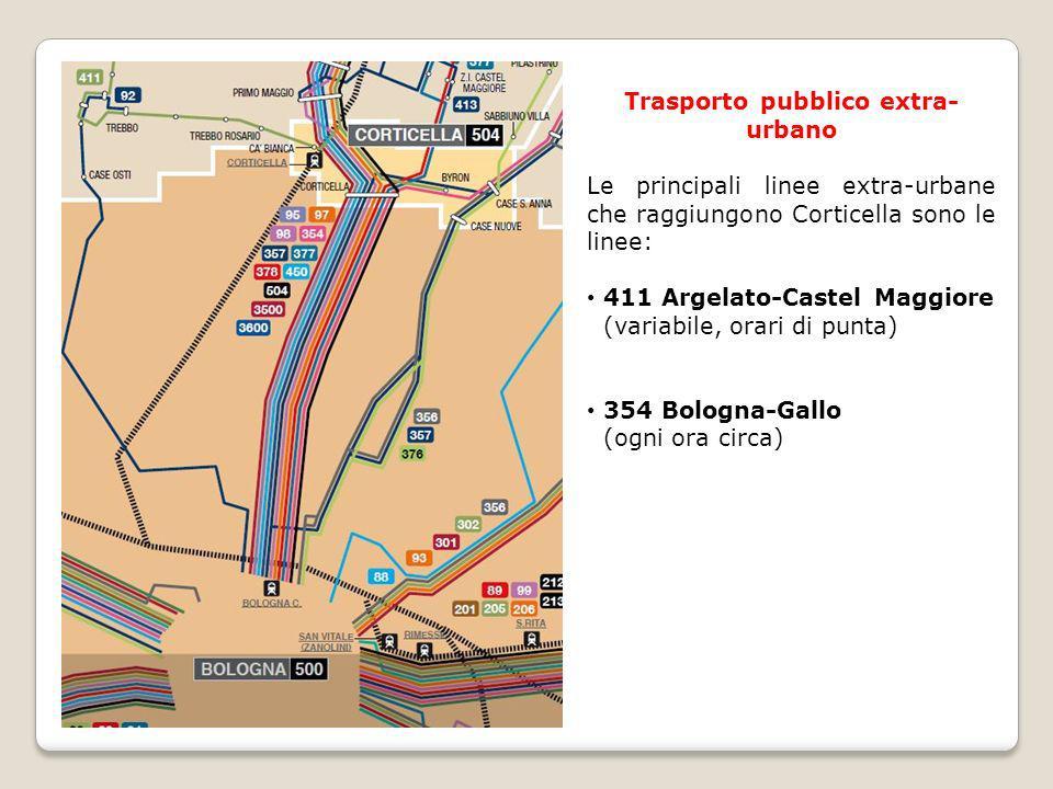 Trasporto pubblico extra-urbano