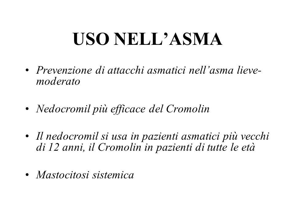 USO NELL'ASMA Prevenzione di attacchi asmatici nell'asma lieve-moderato. Nedocromil più efficace del Cromolin.