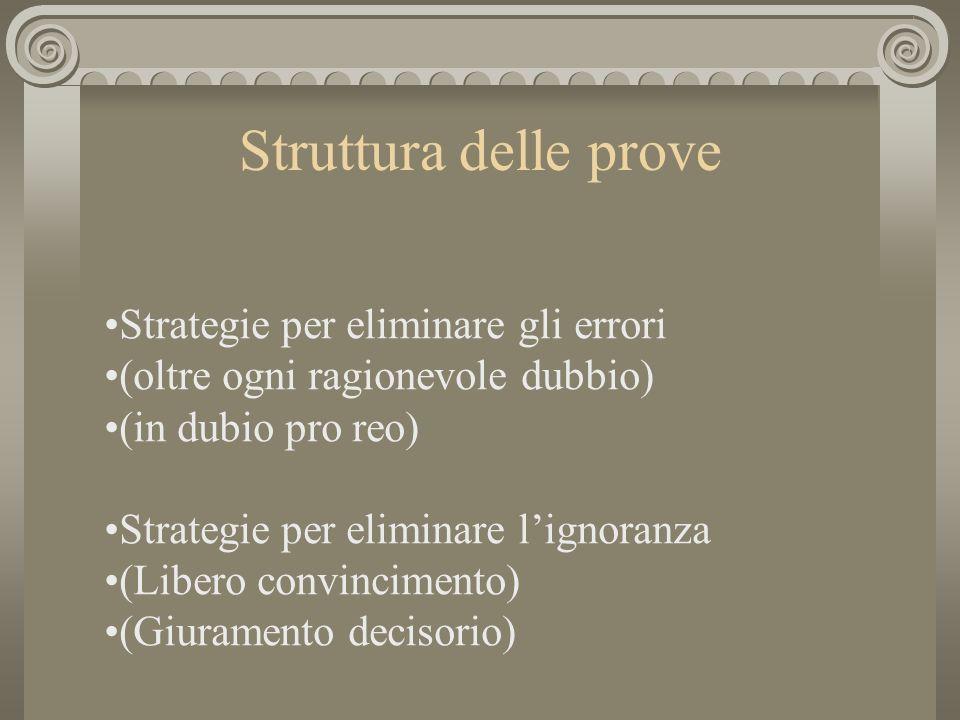 Struttura delle prove Strategie per eliminare gli errori