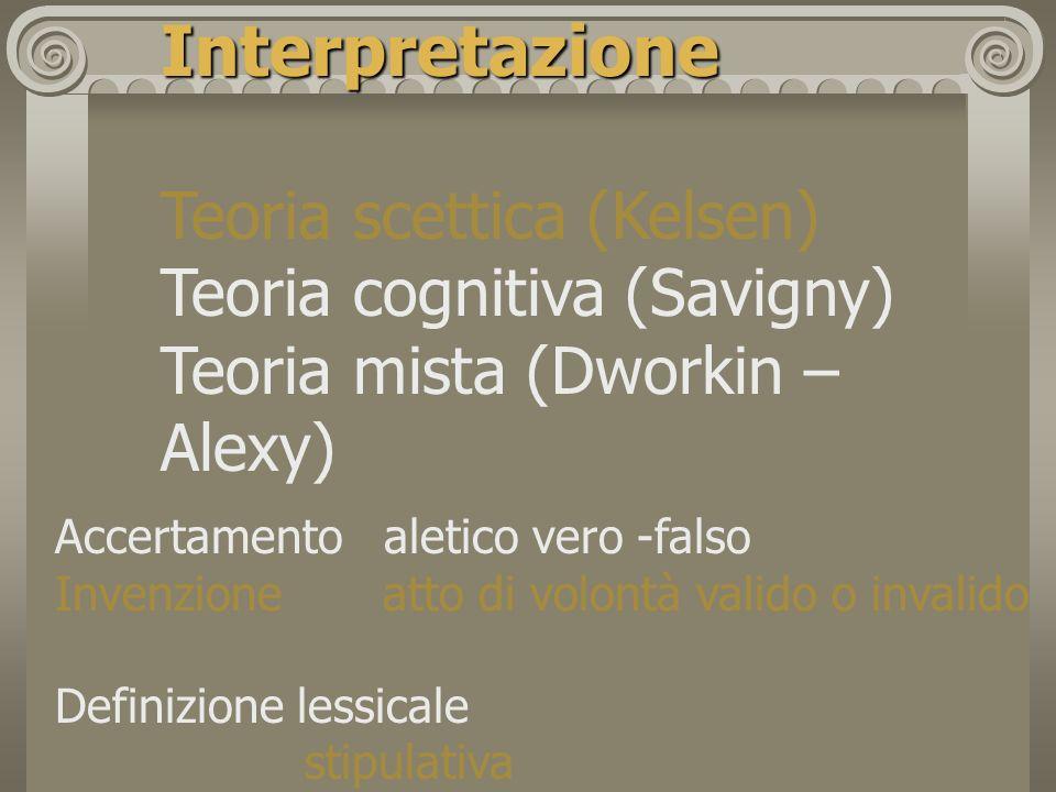 Interpretazione Teoria scettica (Kelsen) Teoria cognitiva (Savigny)