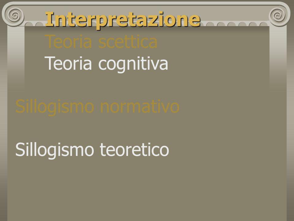 Interpretazione Teoria scettica Teoria cognitiva Sillogismo normativo