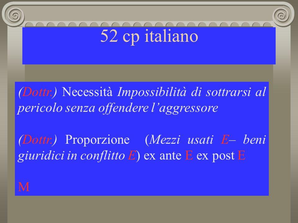 52 cp italiano (Dottr.) Necessità Impossibilità di sottrarsi al pericolo senza offendere l'aggressore.