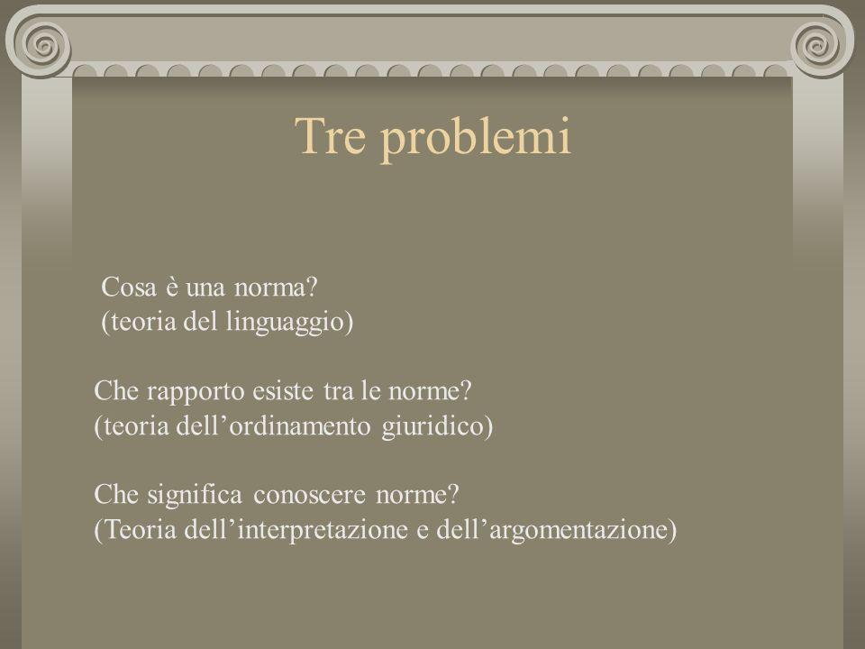 Tre problemi Cosa è una norma (teoria del linguaggio)