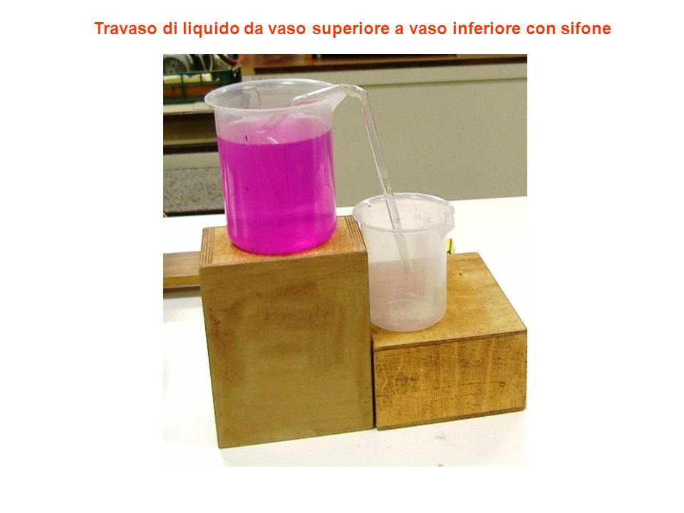 Travaso di liquido da vaso superiore a vaso inferiore con sifone