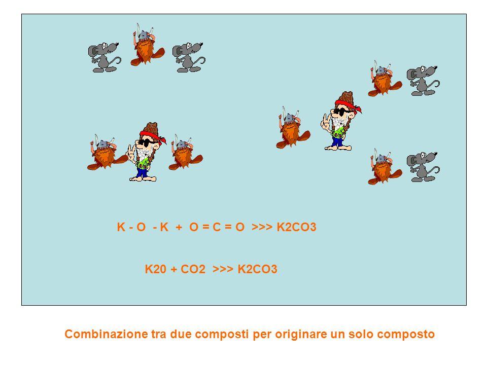 K - O - K + O = C = O >>> K2CO3