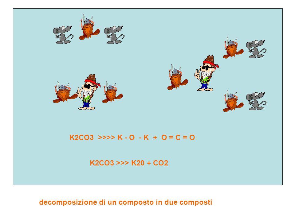 K2CO3 >>>> K - O - K + O = C = O