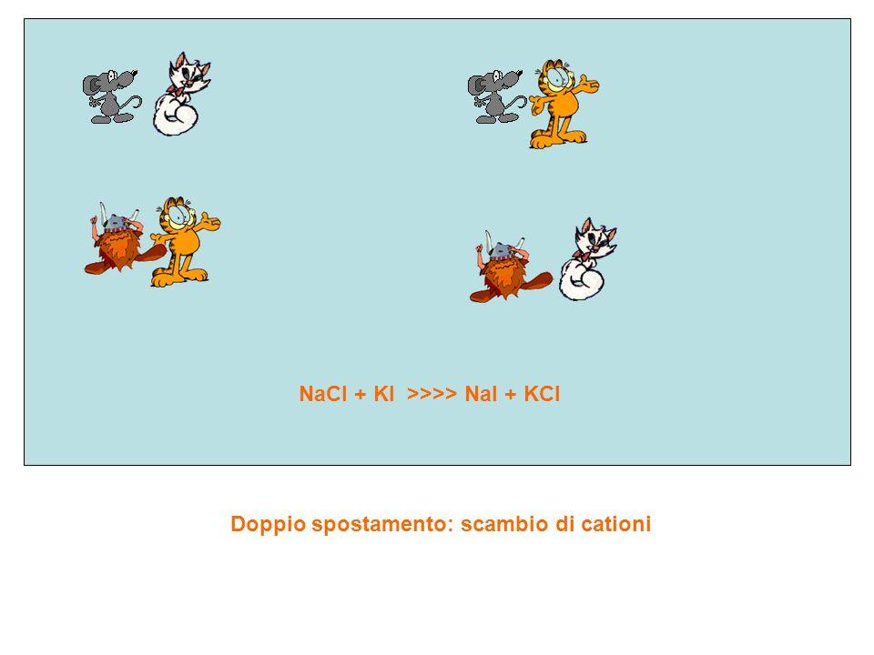NaCl + KI >>>> NaI + KCl