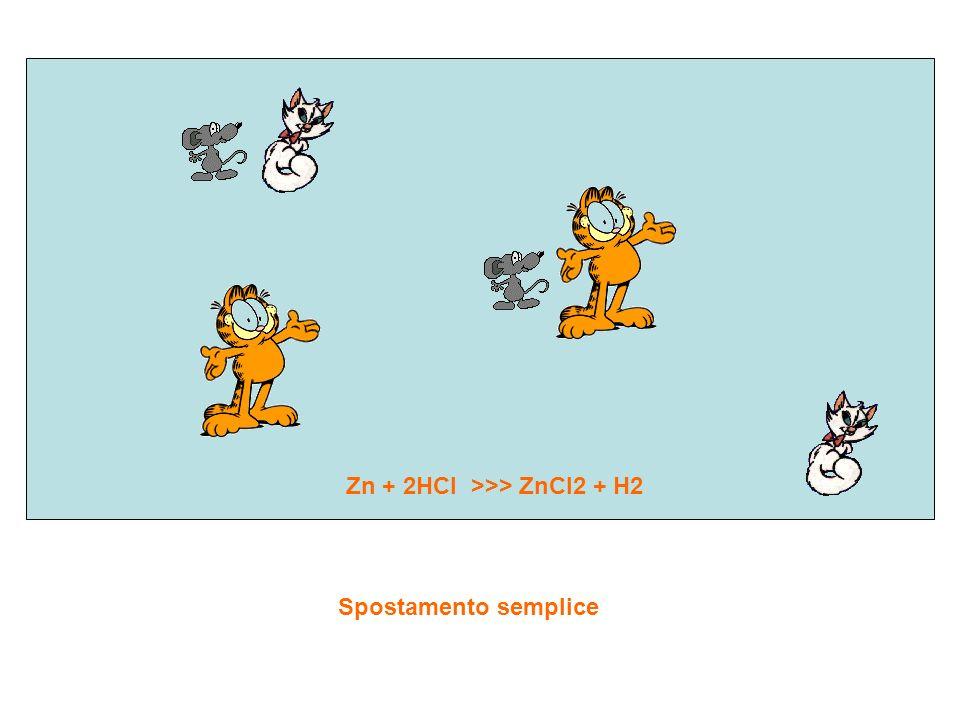 Zn + 2HCl >>> ZnCl2 + H2