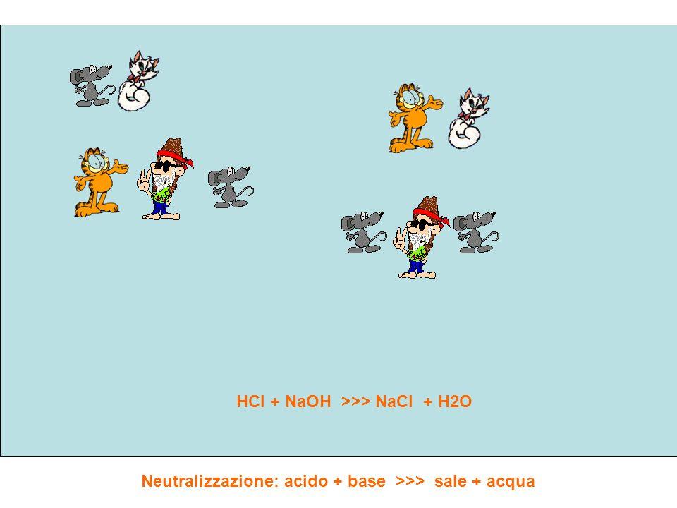 HCl + NaOH >>> NaCl + H2O
