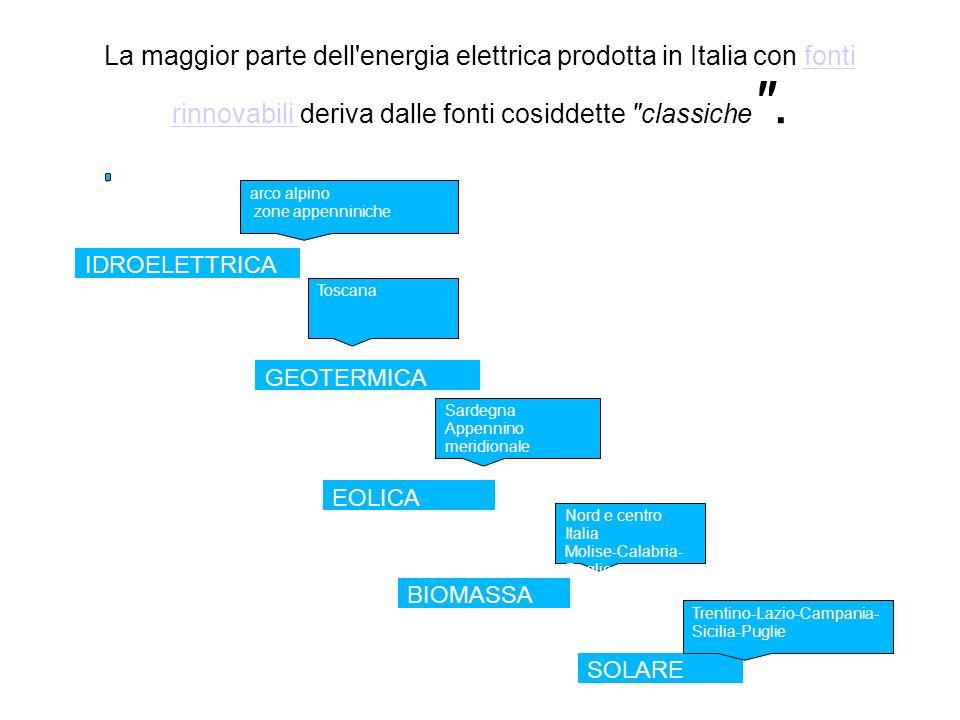 La maggior parte dell energia elettrica prodotta in Italia con fonti rinnovabili deriva dalle fonti cosiddette classiche .