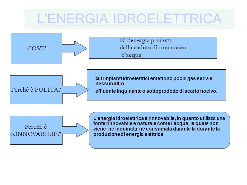 L ENERGIA IDROELETTRICA