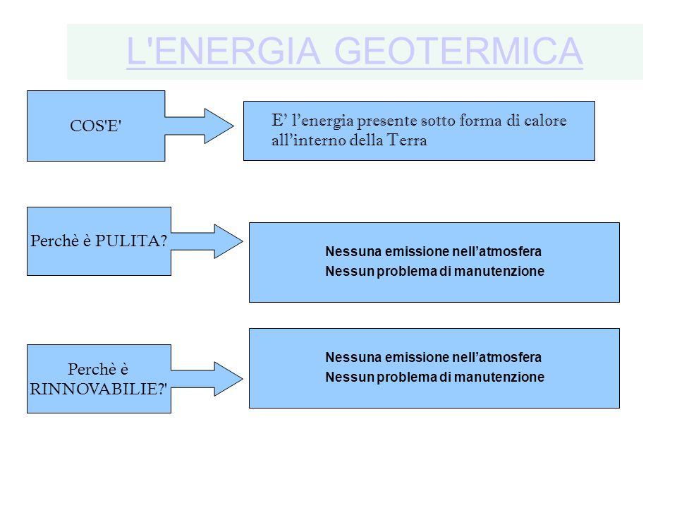 L ENERGIA GEOTERMICA COS E