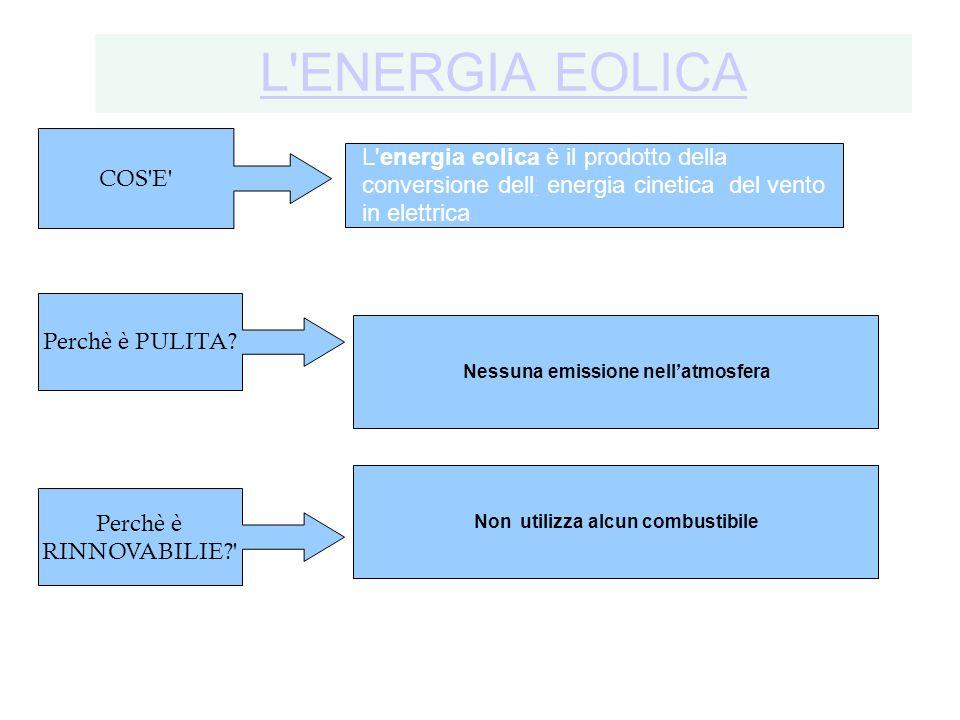 L ENERGIA EOLICA COS E L energia eolica è il prodotto della conversione dell' energia cinetica del vento in elettrica.