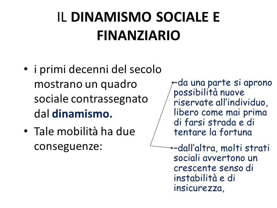 IL DINAMISMO SOCIALE E FINANZIARIO