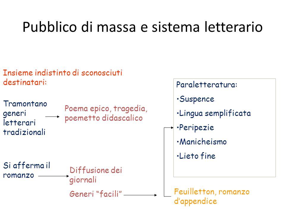 Pubblico di massa e sistema letterario
