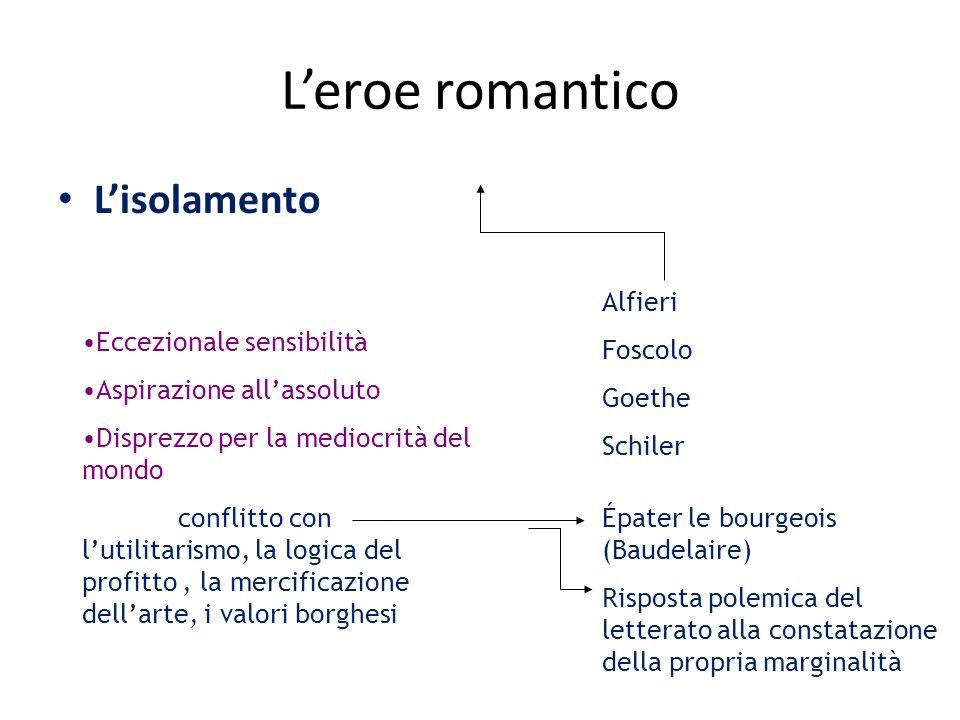 L'eroe romantico L'isolamento Alfieri Foscolo Goethe Schiler
