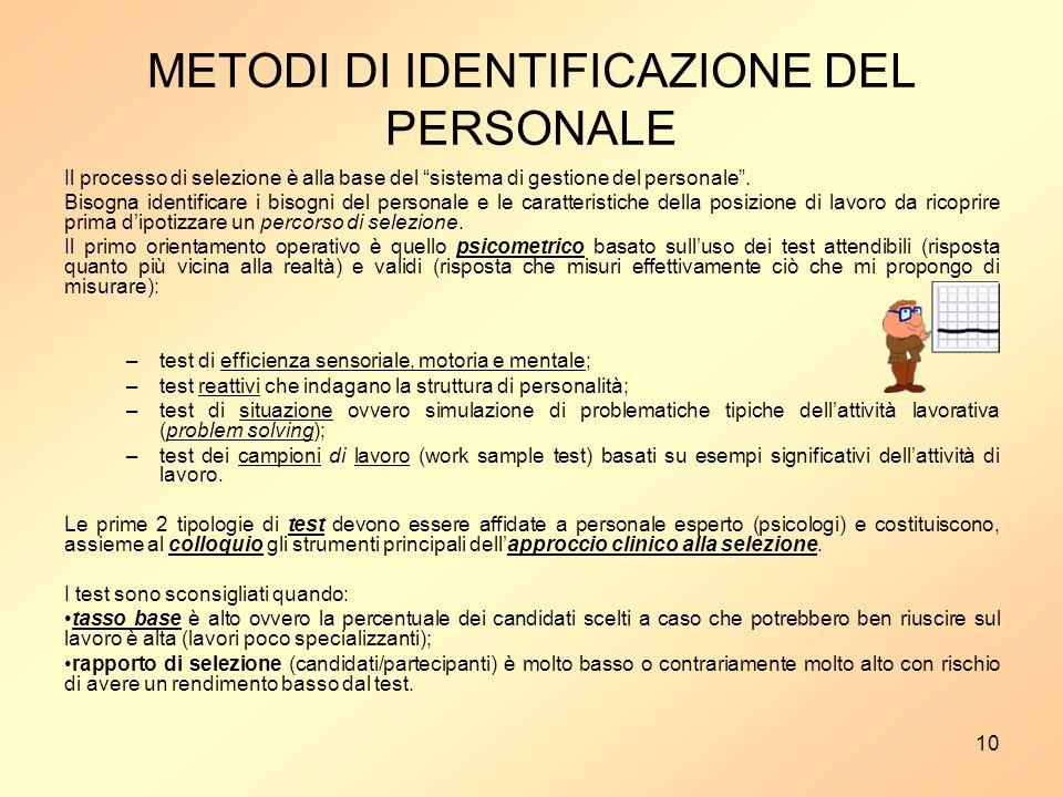METODI DI IDENTIFICAZIONE DEL PERSONALE