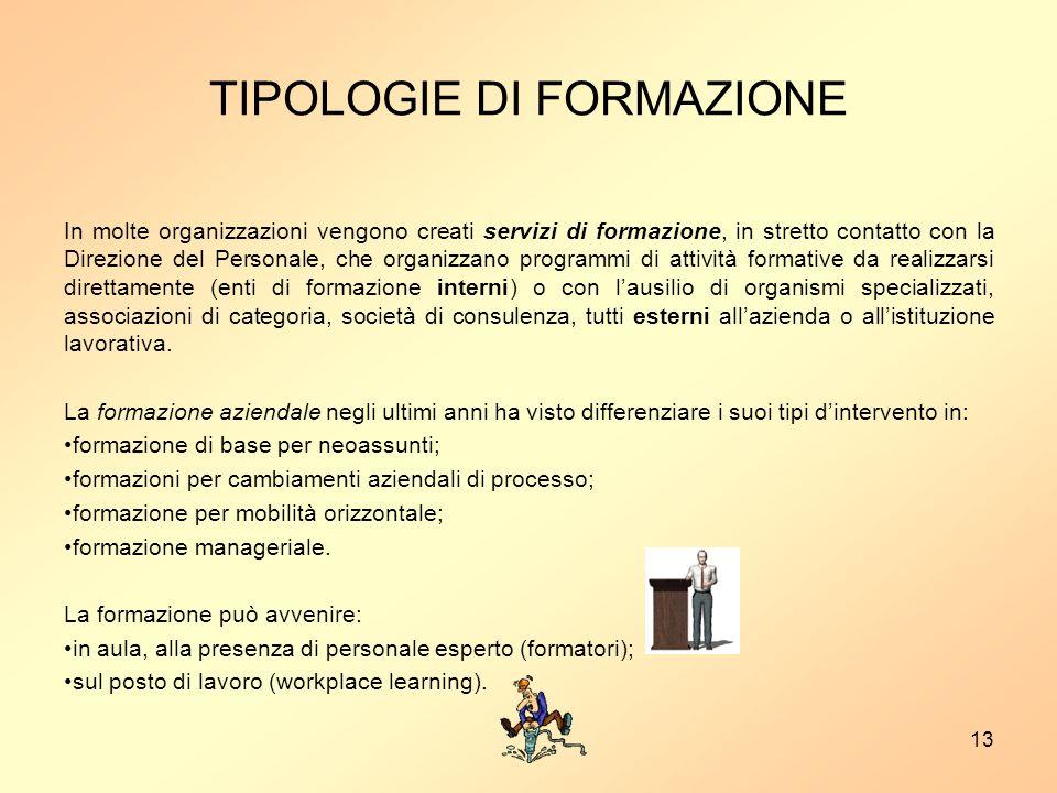 TIPOLOGIE DI FORMAZIONE