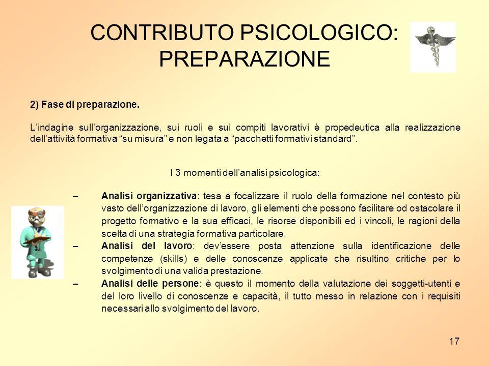 CONTRIBUTO PSICOLOGICO: PREPARAZIONE