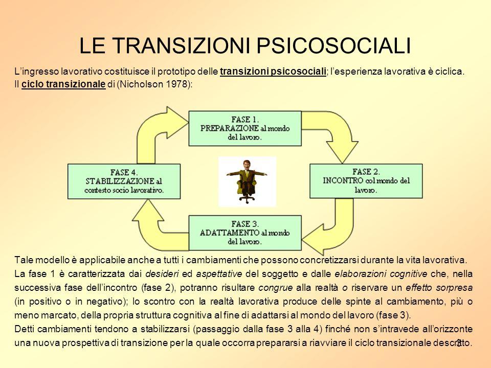 LE TRANSIZIONI PSICOSOCIALI