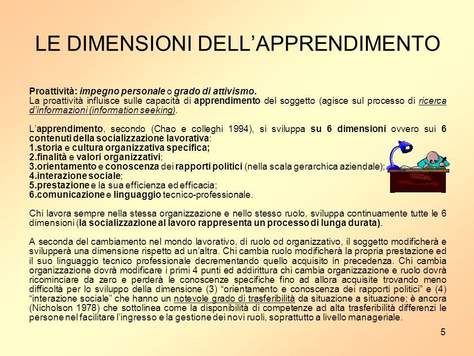 LE DIMENSIONI DELL'APPRENDIMENTO