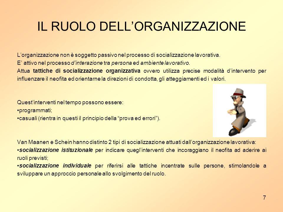 IL RUOLO DELL'ORGANIZZAZIONE