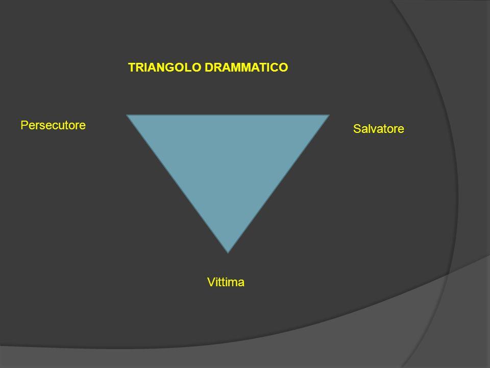 TRIANGOLO DRAMMATICO Persecutore Salvatore Vittima