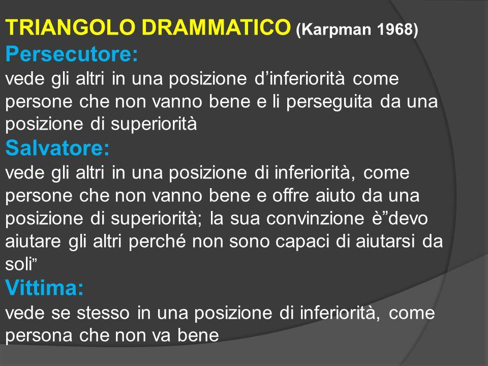 TRIANGOLO DRAMMATICO (Karpman 1968) Persecutore: