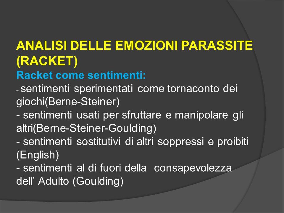 ANALISI DELLE EMOZIONI PARASSITE (RACKET)