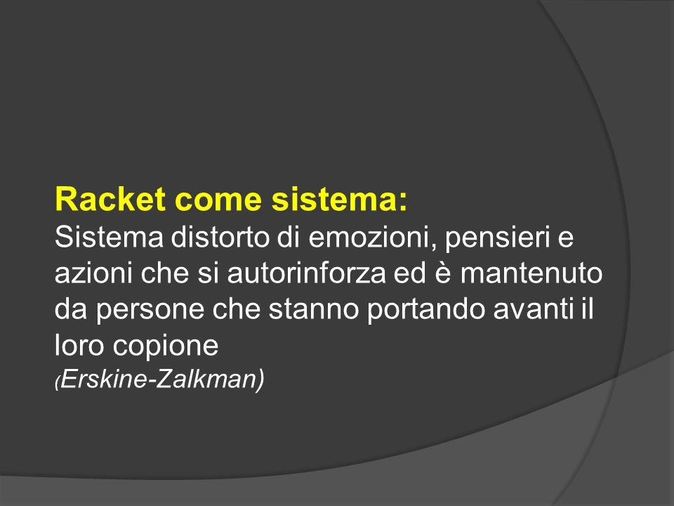 Racket come sistema: