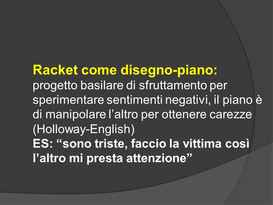 Racket come disegno-piano:
