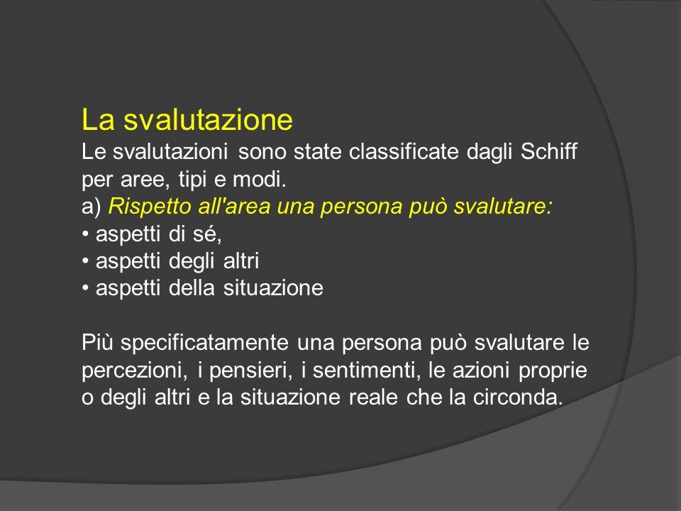 La svalutazione Le svalutazioni sono state classificate dagli Schiff per aree, tipi e modi. a) Rispetto all area una persona può svalutare: