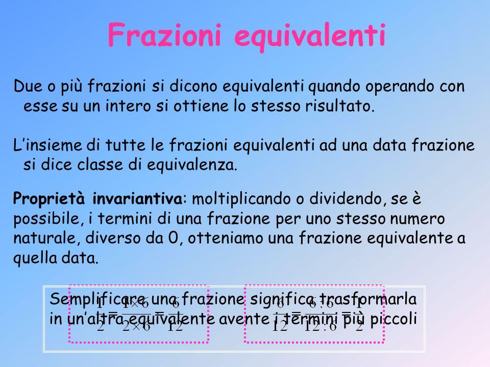 Frazioni equivalentiDue o più frazioni si dicono equivalenti quando operando con esse su un intero si ottiene lo stesso risultato.
