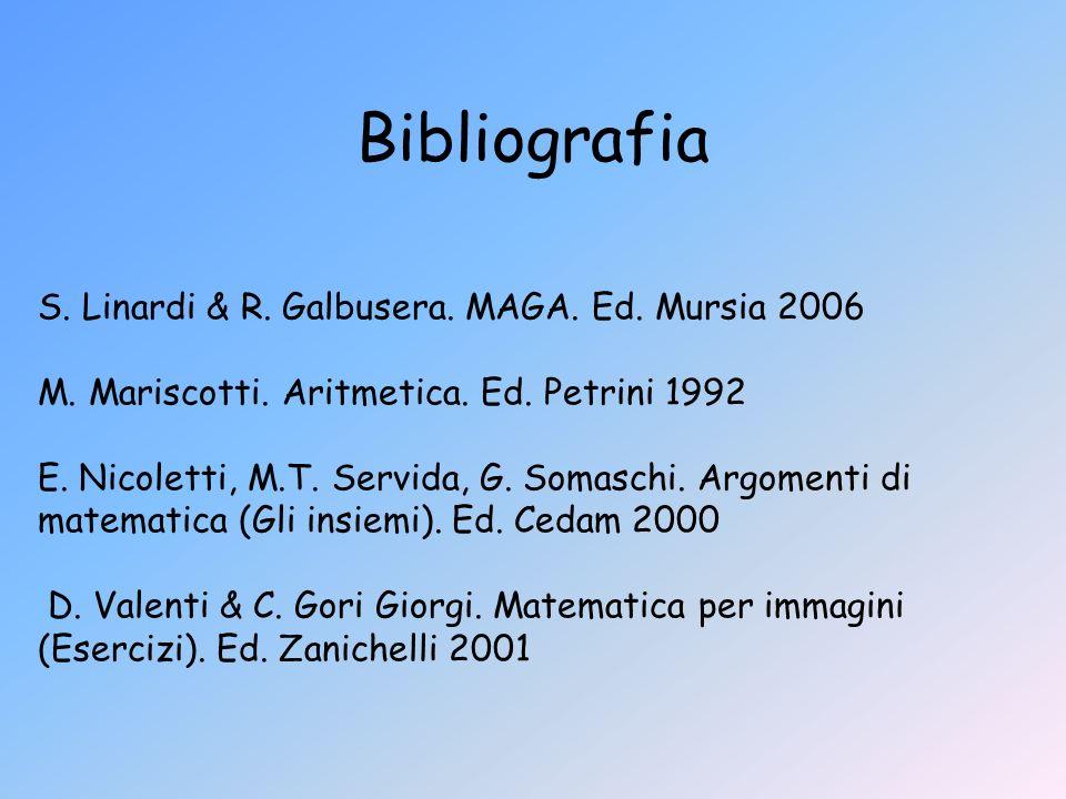Bibliografia S. Linardi & R. Galbusera. MAGA. Ed. Mursia 2006