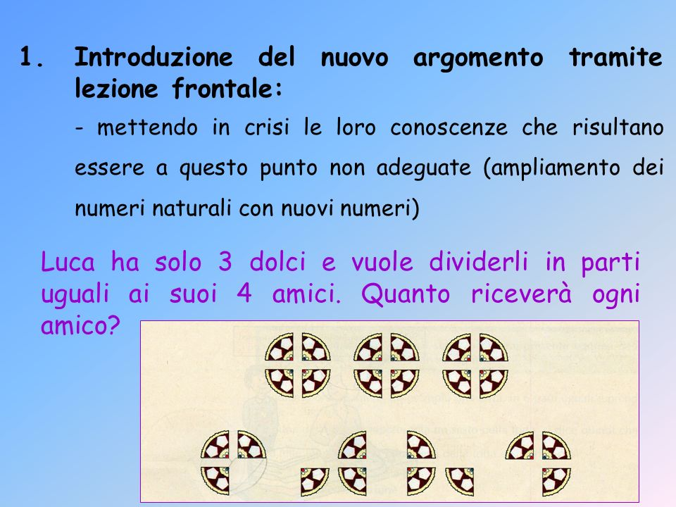 Introduzione del nuovo argomento tramite lezione frontale: