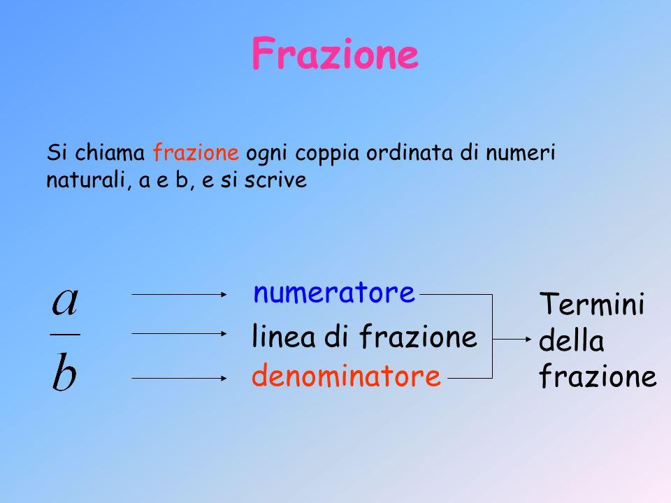 Frazione numeratore Termini della frazione linea di frazione