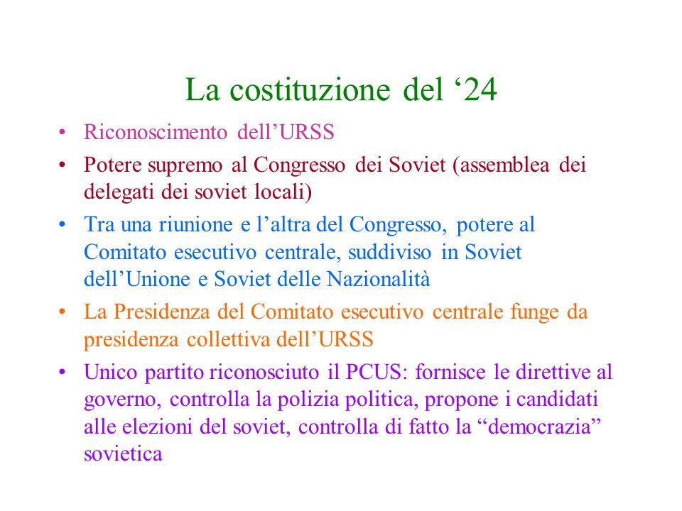 La costituzione del '24 Riconoscimento dell'URSS