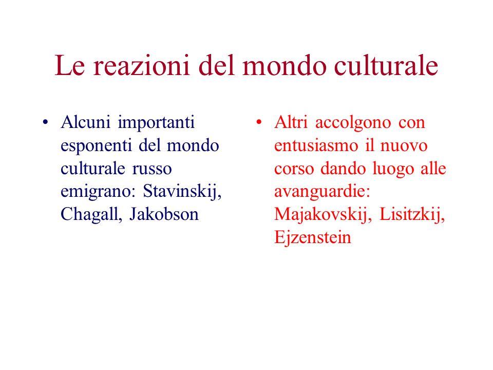 Le reazioni del mondo culturale