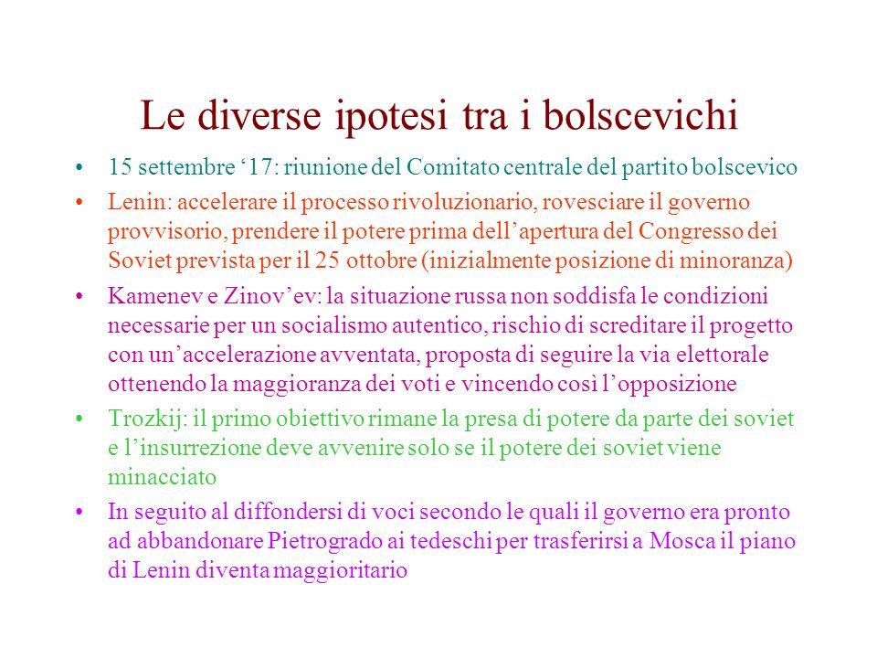 Le diverse ipotesi tra i bolscevichi
