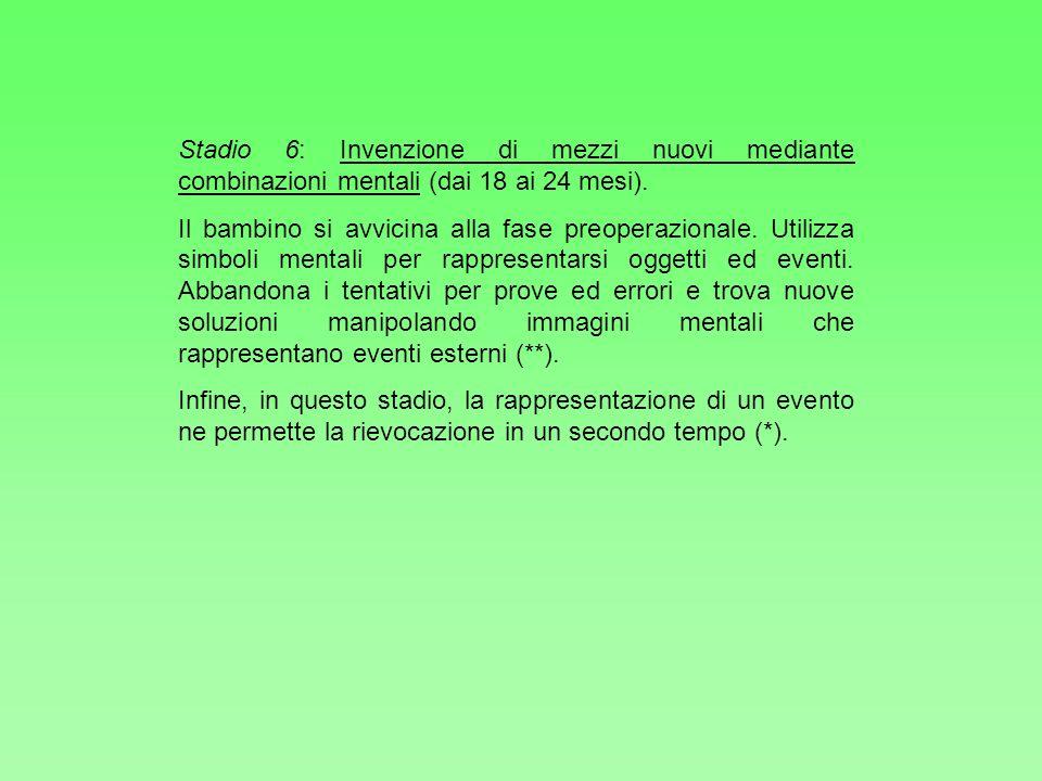 Stadio 6: Invenzione di mezzi nuovi mediante combinazioni mentali (dai 18 ai 24 mesi).