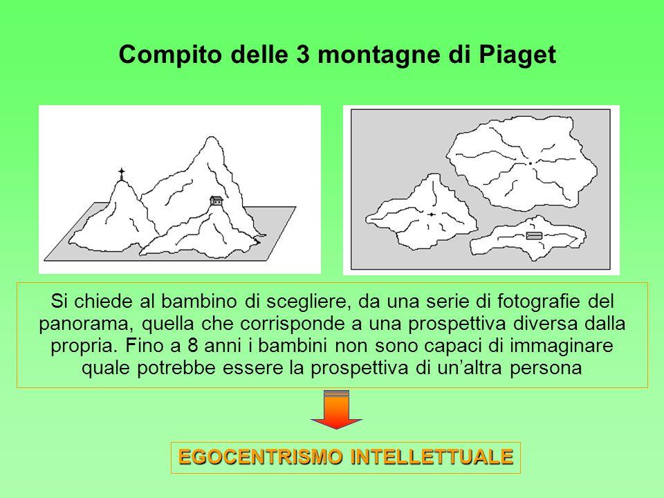 Compito delle 3 montagne di Piaget EGOCENTRISMO INTELLETTUALE