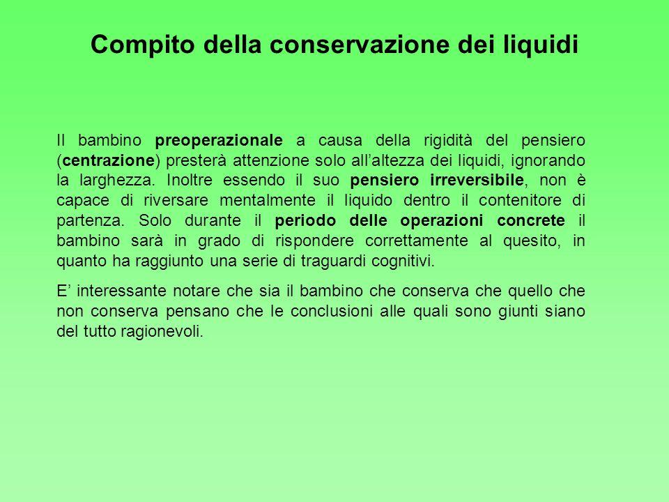 Compito della conservazione dei liquidi