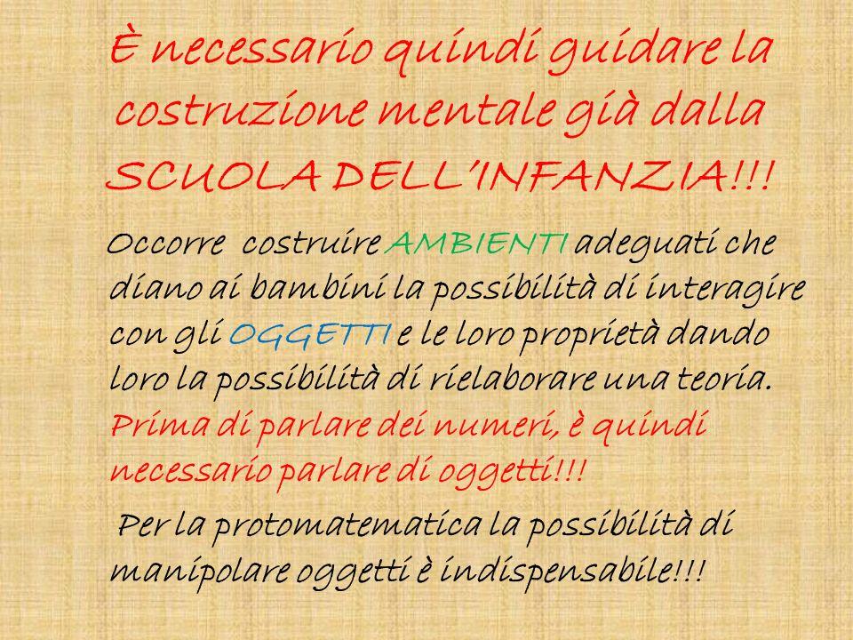 È necessario quindi guidare la costruzione mentale già dalla SCUOLA DELL'INFANZIA!!!
