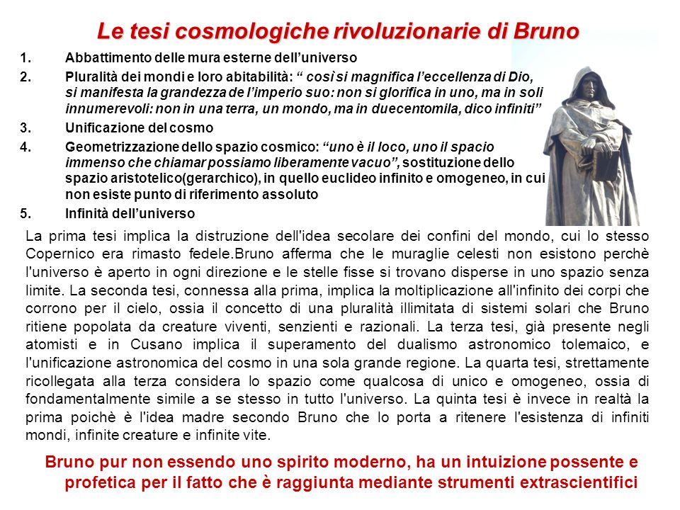 Le tesi cosmologiche rivoluzionarie di Bruno