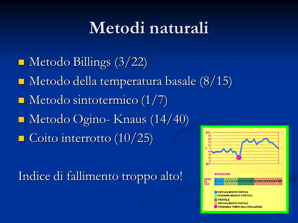Metodi naturali Metodo Billings (3/22)