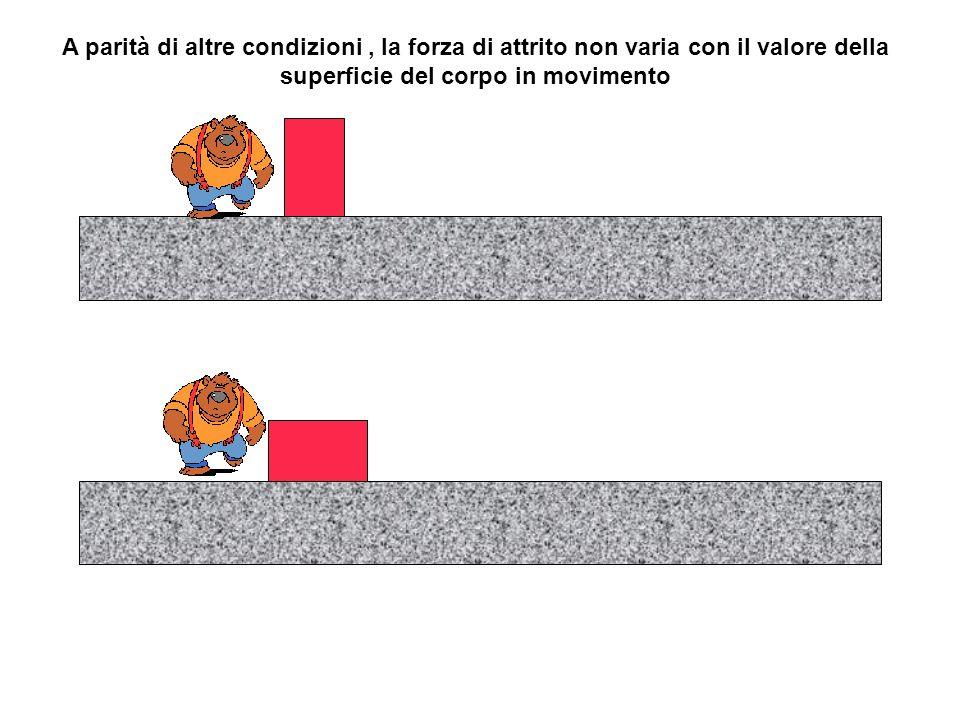 A parità di altre condizioni , la forza di attrito non varia con il valore della superficie del corpo in movimento