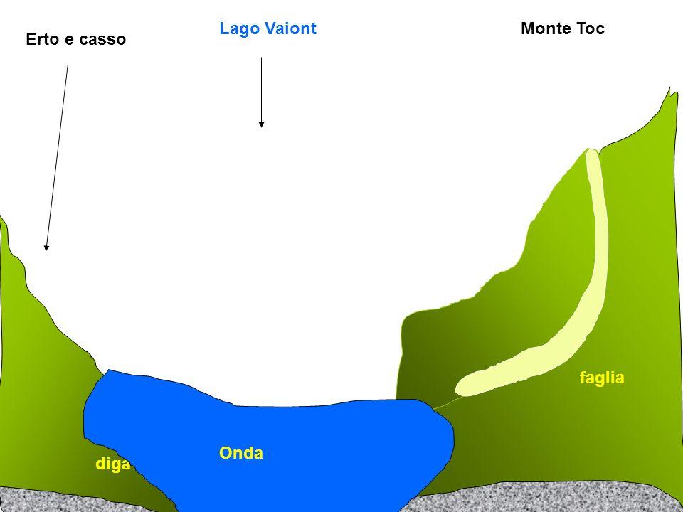 Lago Vaiont Monte Toc Erto e casso faglia Onda diga